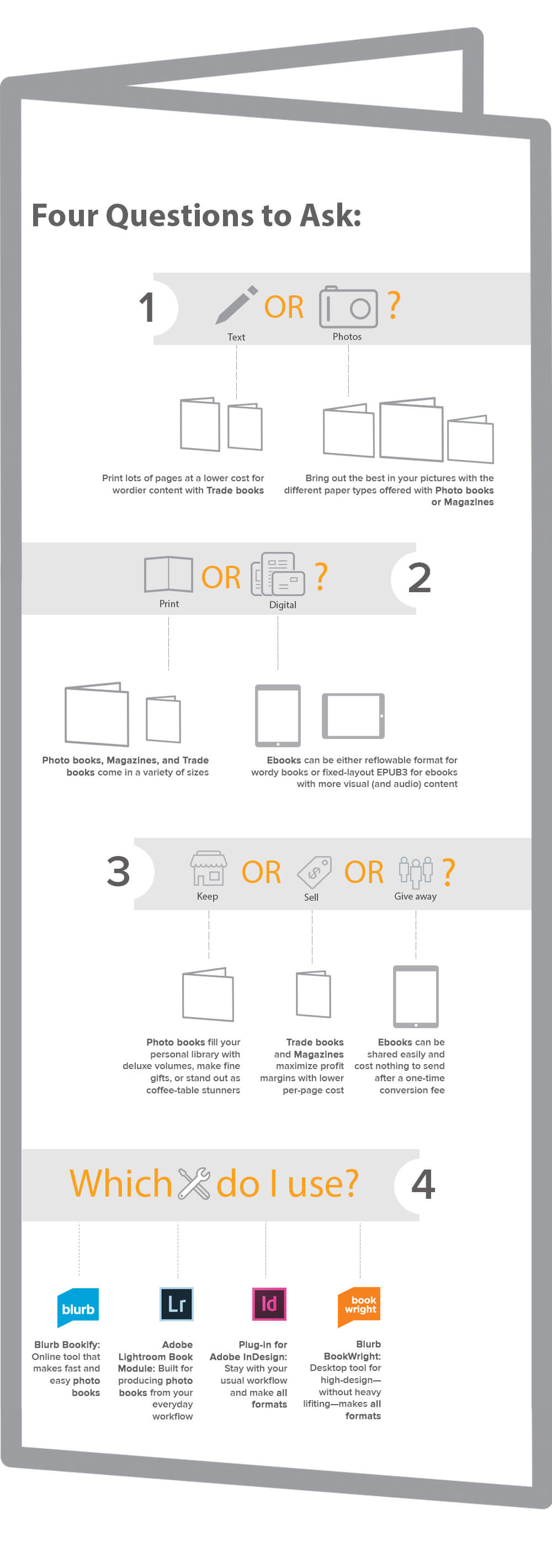 Format Infographic2